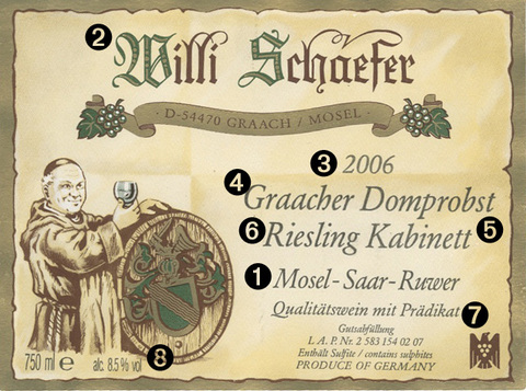 Willi_schafer_label_numbered_2